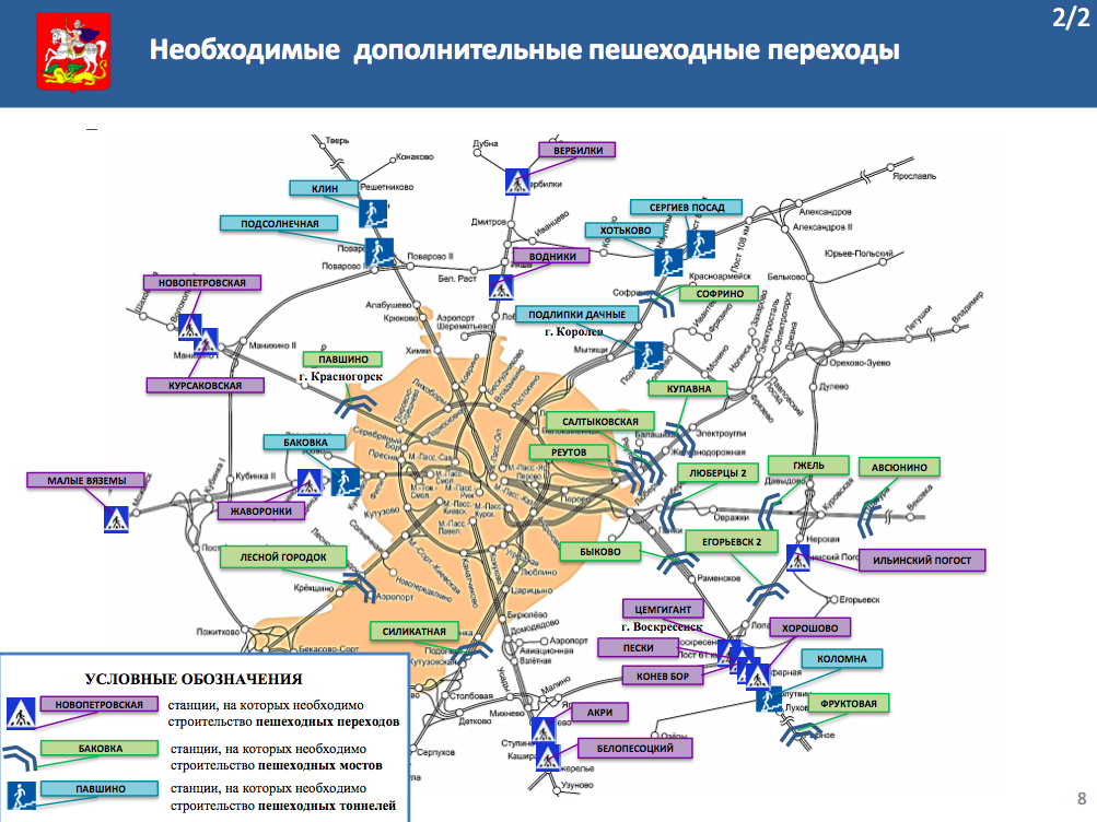 Система пригородных электропоездов всех направлений Московского железнодорожного узла через гра ницу Москвы и области...